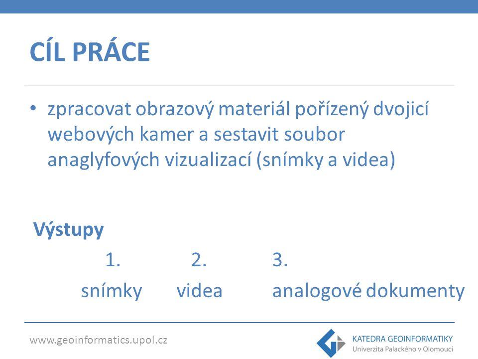 www.geoinformatics.upol.cz CÍL PRÁCE zpracovat obrazový materiál pořízený dvojicí webových kamer a sestavit soubor anaglyfových vizualizací (snímky a