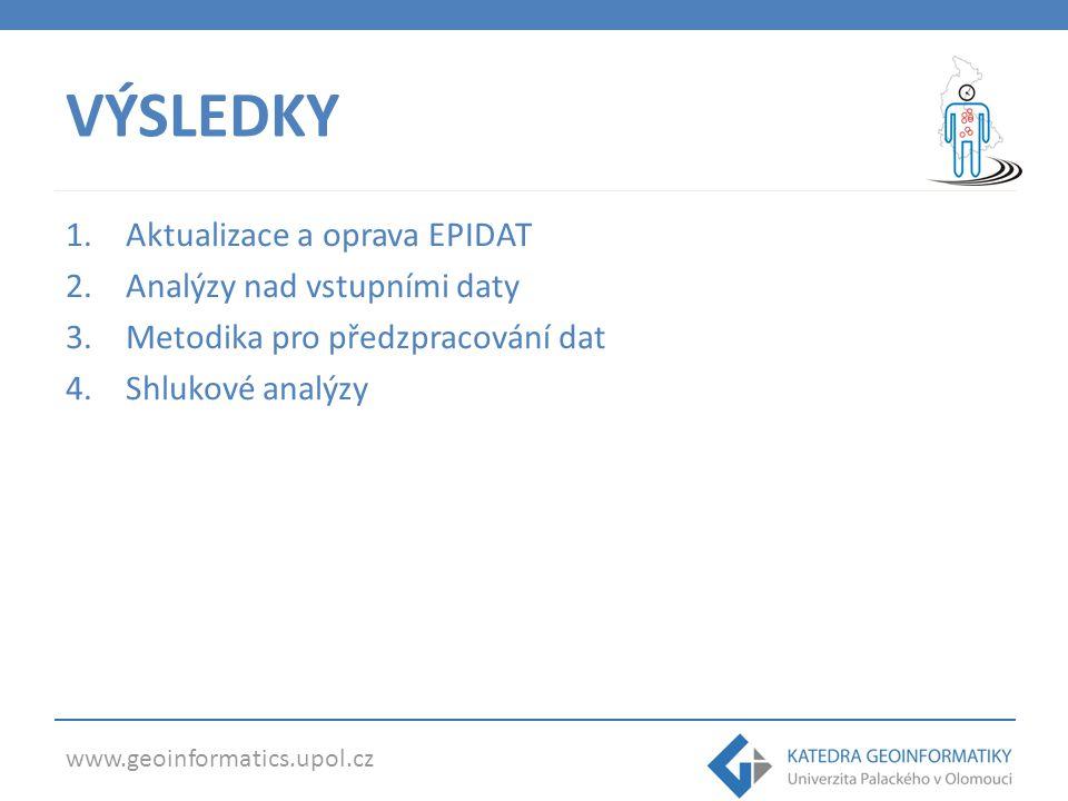 www.geoinformatics.upol.cz VÝSLEDKY 1.Aktualizace a oprava EPIDAT 2.Analýzy nad vstupními daty 3.Metodika pro předzpracování dat 4.Shlukové analýzy