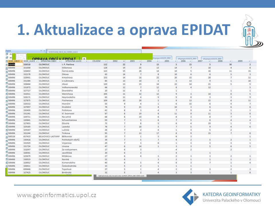 www.geoinformatics.upol.cz 1.