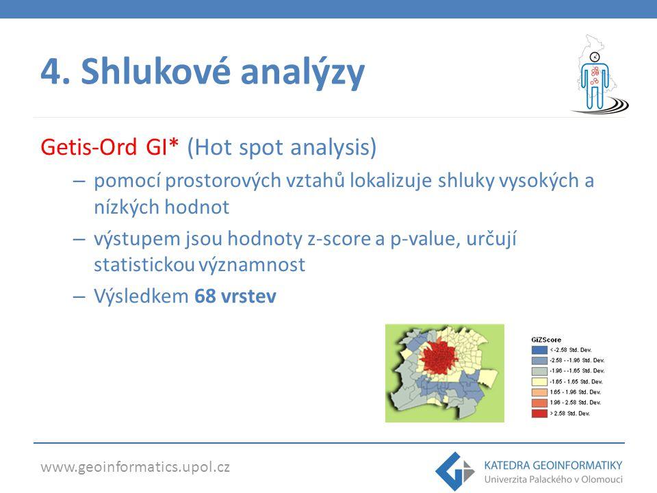 www.geoinformatics.upol.cz 4.