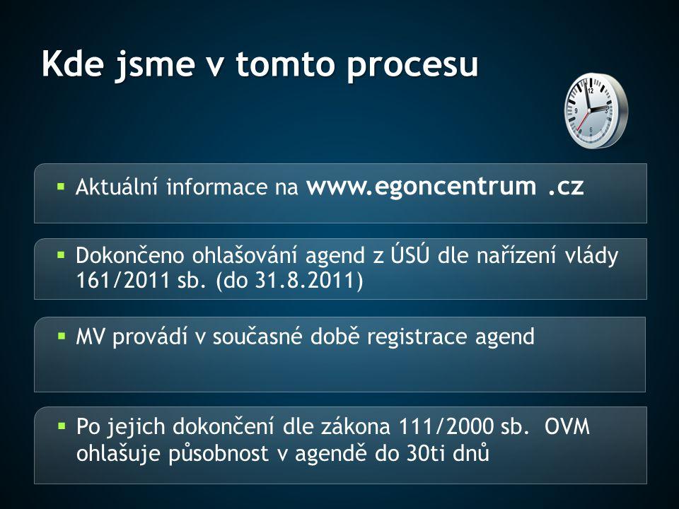 Kde jsme v tomto procesu  Aktuální informace na www.egoncentrum.cz  Dokončeno ohlašování agend z ÚSÚ dle nařízení vlády 161/2011 sb. (do 31.8.2011)