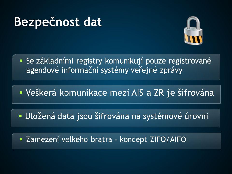 Bezpečnost dat  Se základními registry komunikují pouze registrované agendové informační systémy veřejné zprávy  Veškerá komunikace mezi AIS a ZR je