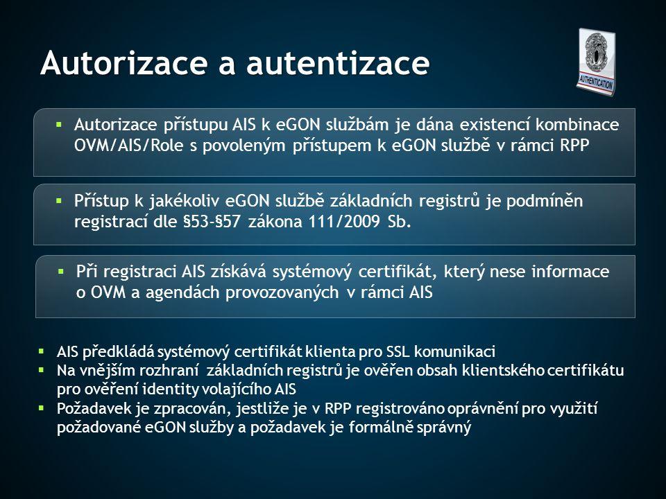 Autorizace a autentizace  Autorizace přístupu AIS k eGON službám je dána existencí kombinace OVM/AIS/Role s povoleným přístupem k eGON službě v rámci