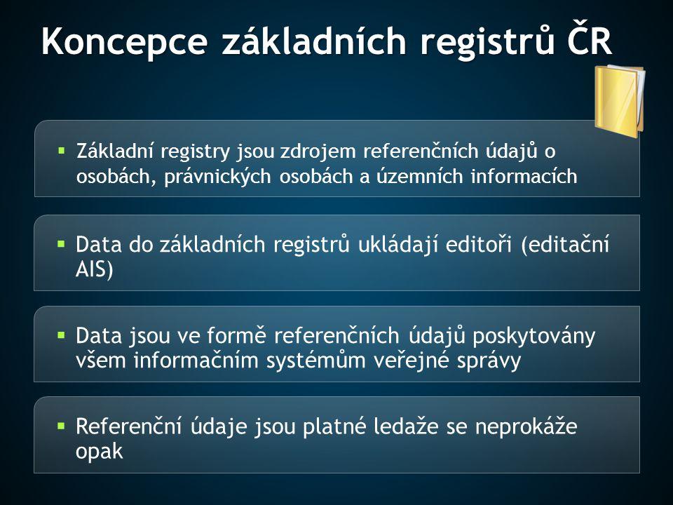 Koncepce základních registrů ČR  Základní registry jsou zdrojem referenčních údajů o osobách, právnických osobách a územních informacích  Data do zá