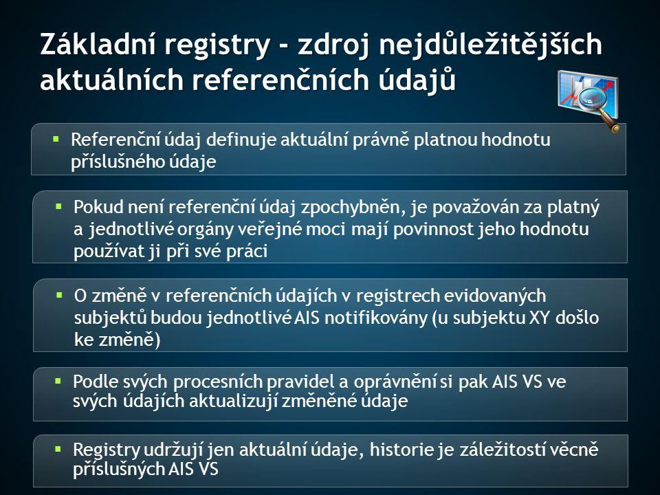 Základní registry - zdroj nejdůležitějších aktuálních referenčních údajů  Referenční údaj definuje aktuální právně platnou hodnotu příslušného údaje