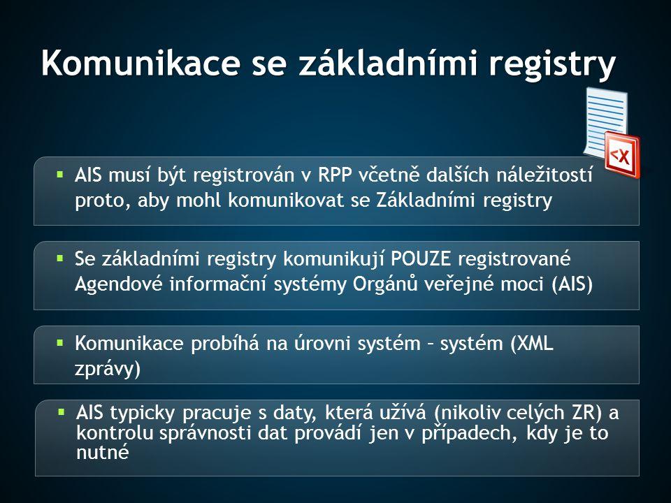 Komunikace se základními registry  AIS musí být registrován v RPP včetně dalších náležitostí proto, aby mohl komunikovat se Základními registry  Se