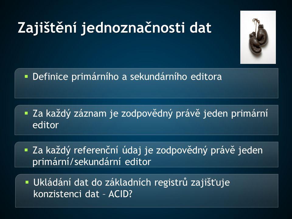 Zajištění jednoznačnosti dat  Definice primárního a sekundárního editora  Za každý záznam je zodpovědný právě jeden primární editor  Za každý refer