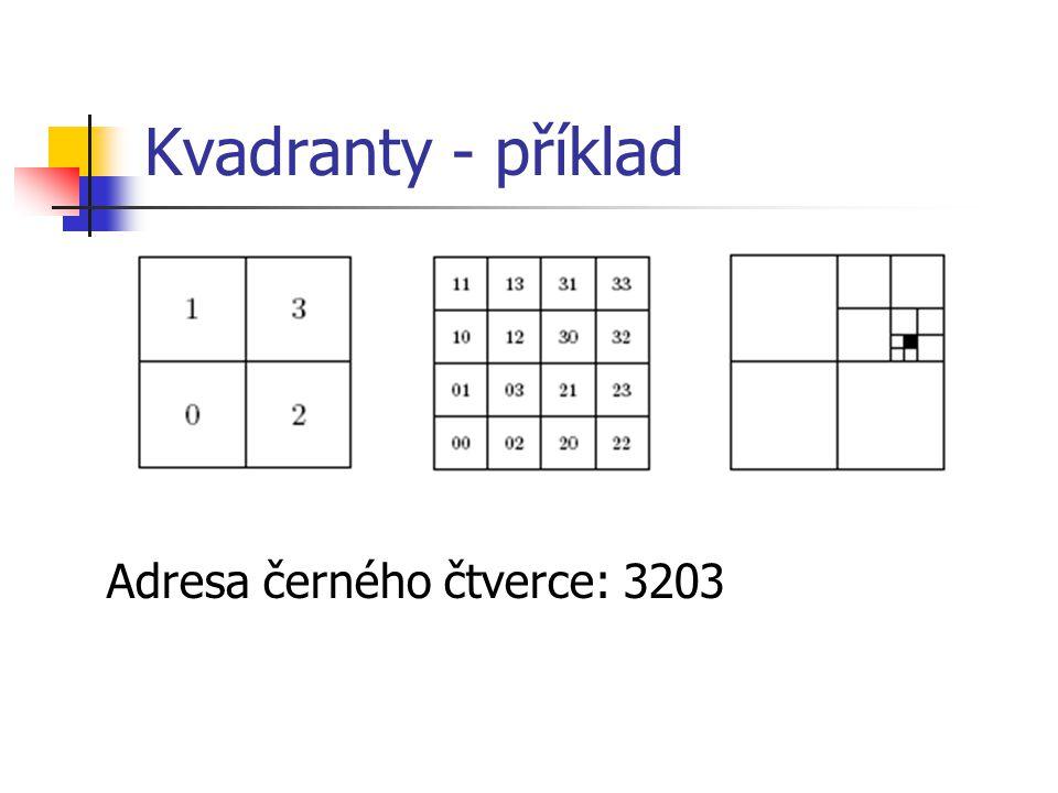 Kvadranty - příklad Adresa černého čtverce: 3203