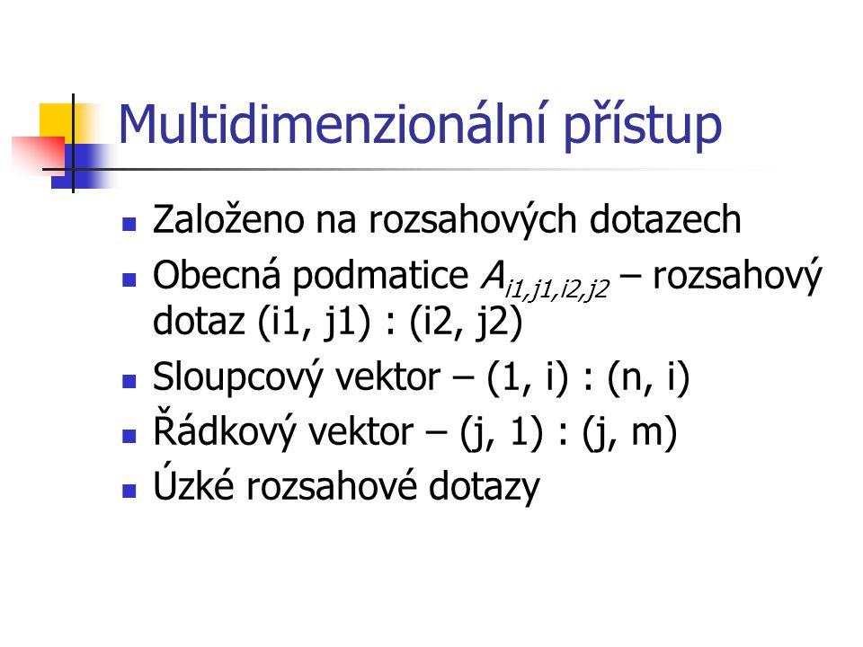 Multidimenzionální přístup Založeno na rozsahových dotazech Obecná podmatice A i1,j1,i2,j2 – rozsahový dotaz (i1, j1) : (i2, j2) Sloupcový vektor – (1