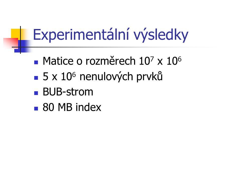 Experimentální výsledky Matice o rozměrech 10 7 x 10 6 5 x 10 6 nenulových prvků BUB-strom 80 MB index