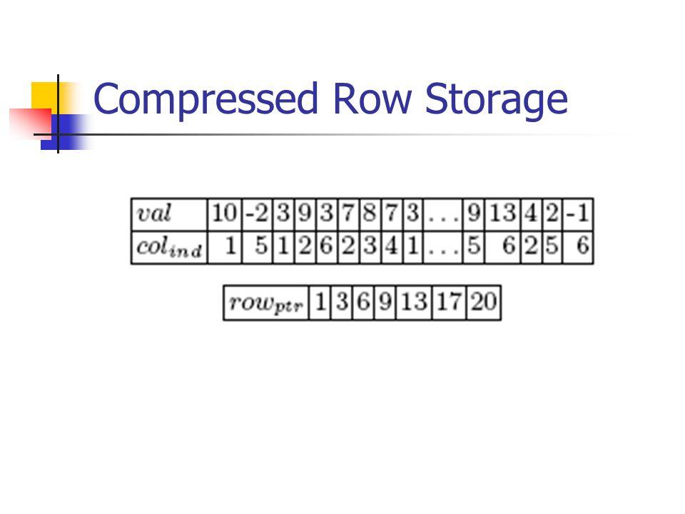 Compressed Column Storage