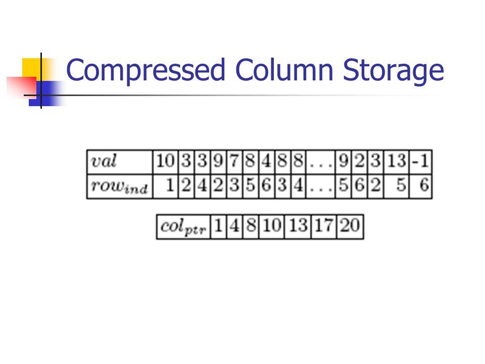 Vlastnosti CRS a CCS formátů Pam.