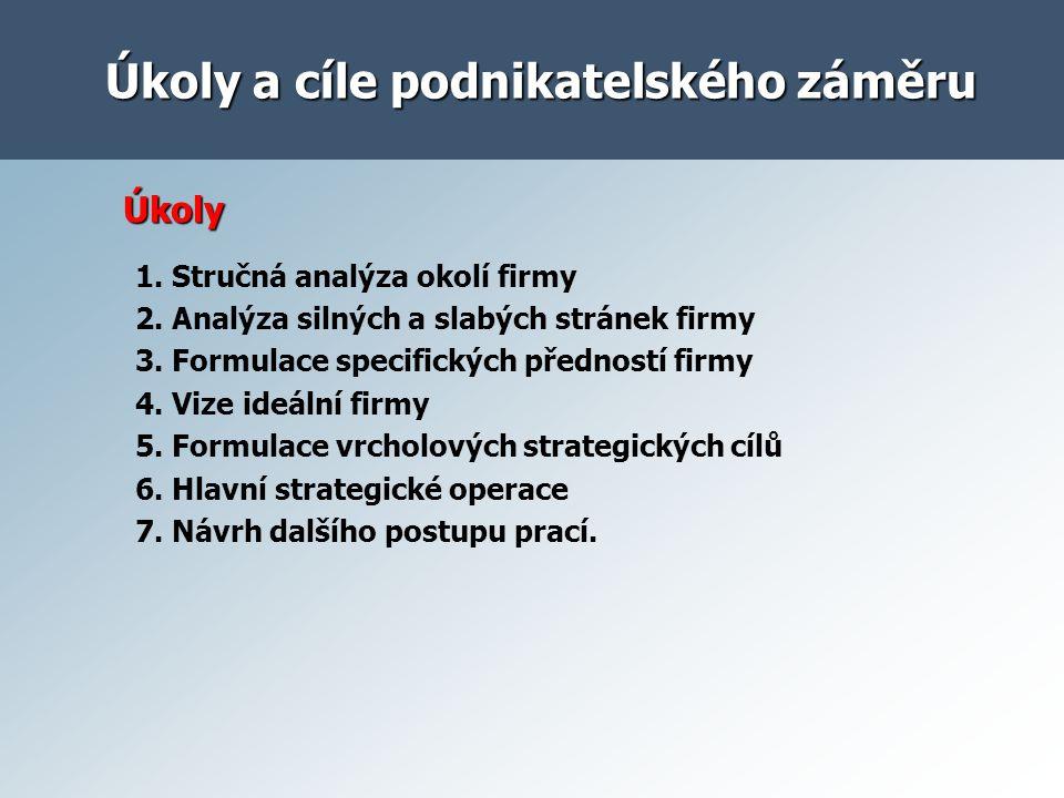 Úkoly a cíle podnikatelského záměru Úkoly Úkoly 1. Stručná analýza okolí firmy 2. Analýza silných a slabých stránek firmy 3. Formulace specifických př