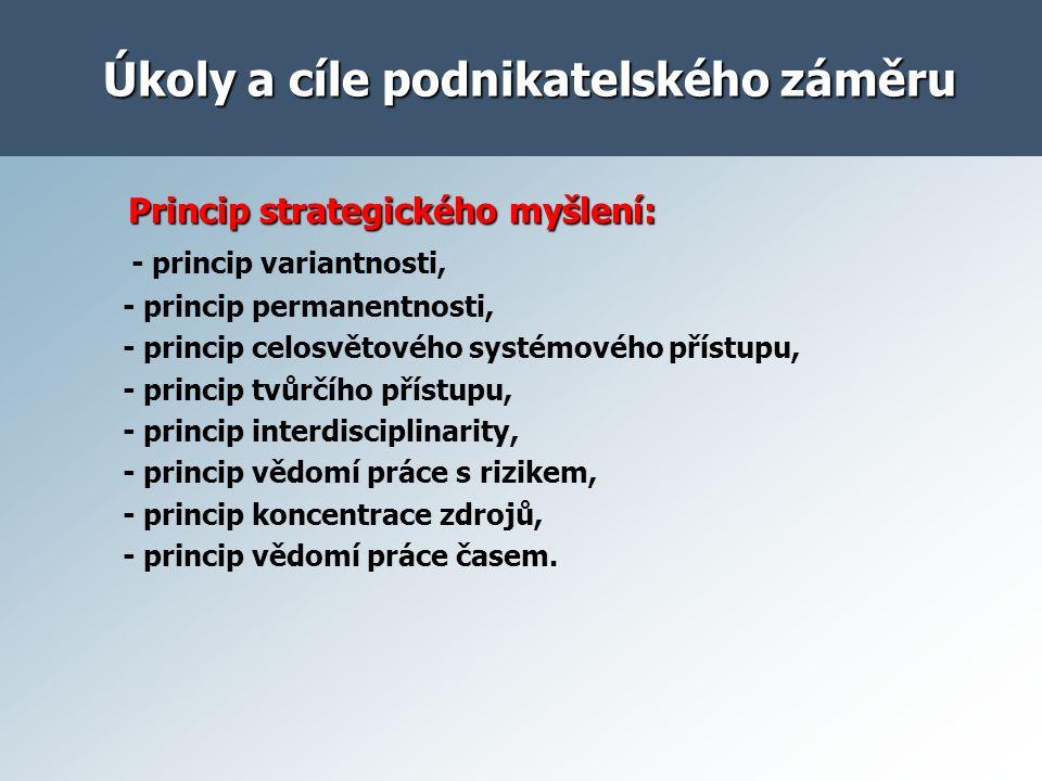 Úkoly a cíle podnikatelského záměru Princip strategického myšlení: Princip strategického myšlení: - princip variantnosti, - princip permanentnosti, -