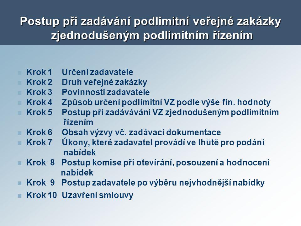 Postup při zadávání podlimitní veřejné zakázky zjednodušeným podlimitním řízením Krok 1 Určení zadavatele Krok 2 Druh veřejné zakázky Krok 3 Povinnost