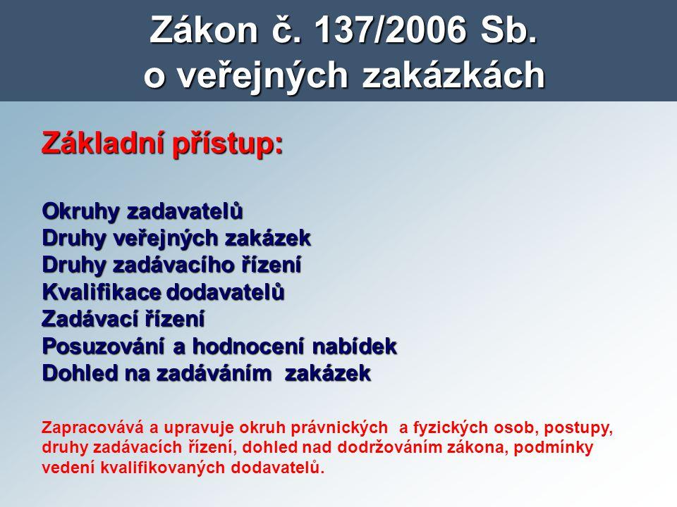 Zákon č. 137/2006 Sb. o veřejných zakázkách Základní přístup: Okruhy zadavatelů Druhy veřejných zakázek Druhy zadávacího řízení Kvalifikace dodavatelů