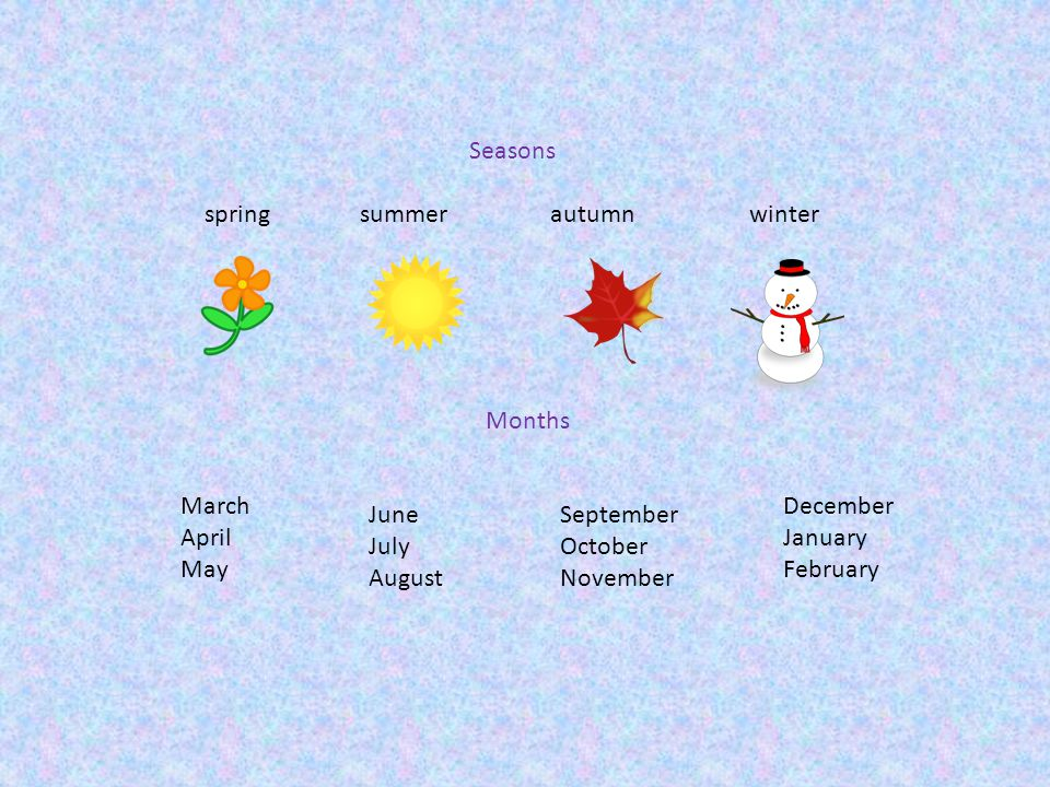 Seasons spring summer autumn winter Months March April May June July August September October November December January February