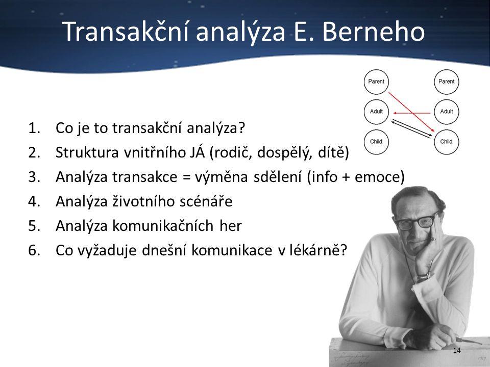 Transakční analýza E. Berneho 1.Co je to transakční analýza? 2.Struktura vnitřního JÁ (rodič, dospělý, dítě) 3.Analýza transakce = výměna sdělení (inf