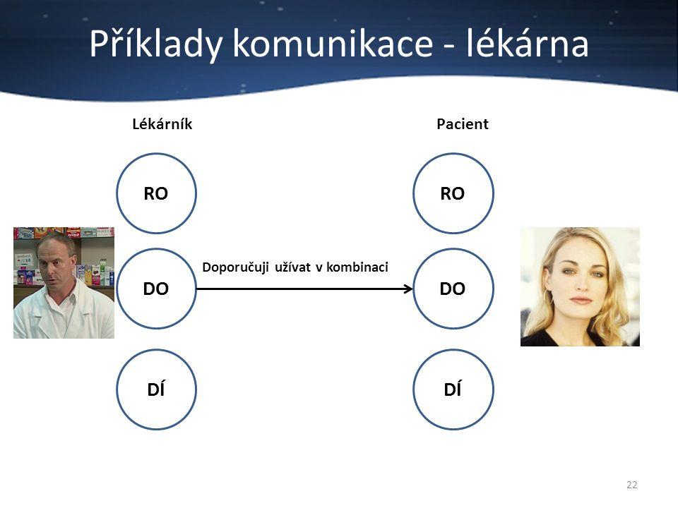 Příklady komunikace - lékárna RO DO DÍ RO DO DÍ 22 LékárníkPacient Doporučuji užívat v kombinaci