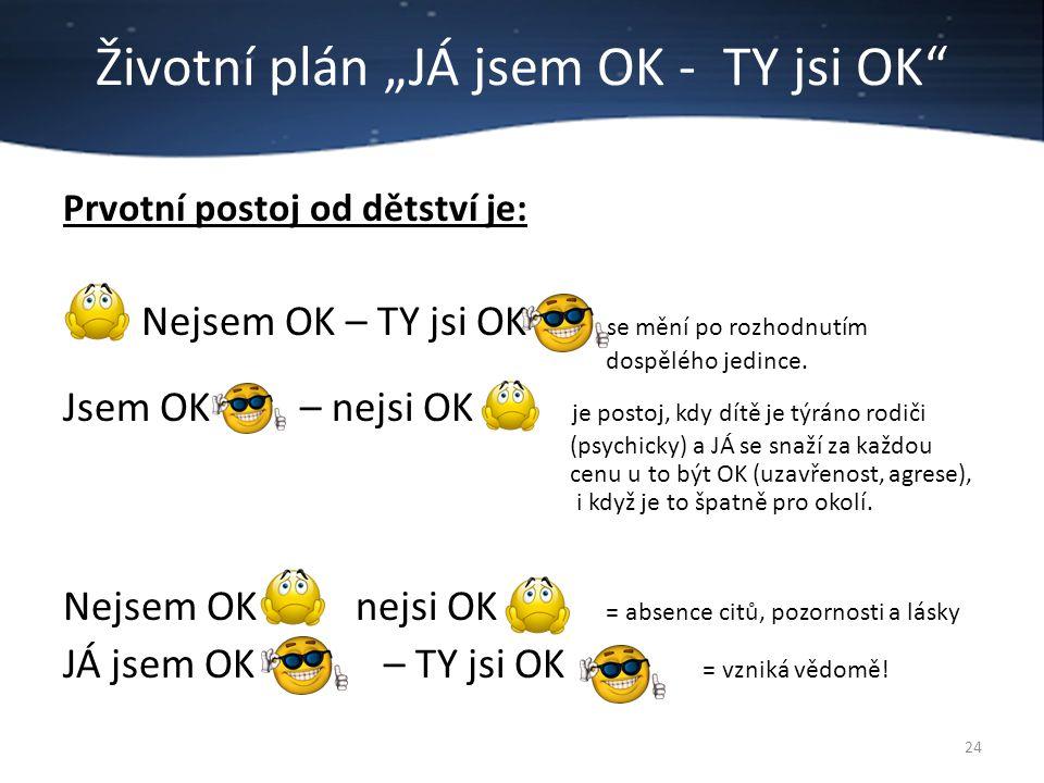 """Životní plán """"JÁ jsem OK - TY jsi OK"""" Prvotní postoj od dětství je: Nejsem OK – TY jsi OK s e mění po rozhodnutím dospělého jedince. Jsem OK – nejsi O"""