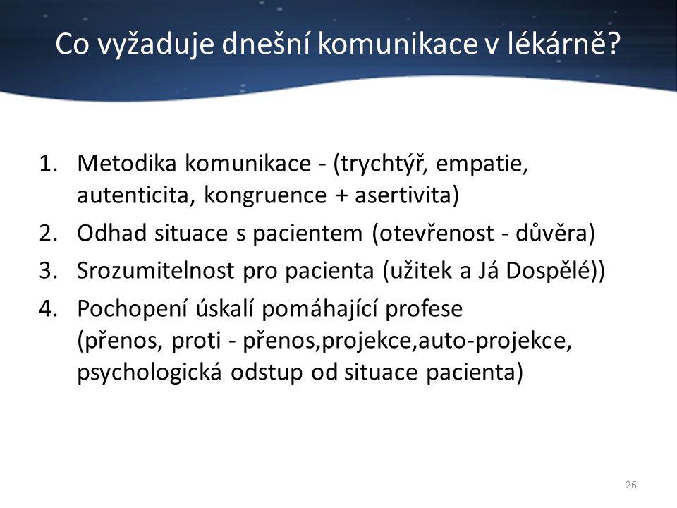 Co vyžaduje dnešní komunikace v lékárně? 1.Metodika komunikace - (trychtýř, empatie, autenticita, kongruence + asertivita) 2.Odhad situace s pacientem