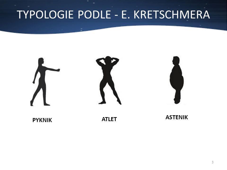 TYPOLOGIE PODLE - E. KRETSCHMERA 3 PYKNIK ATLET ASTENIK