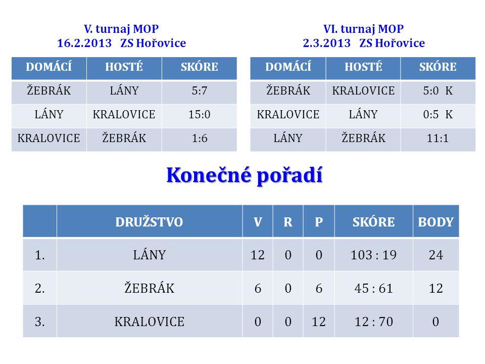 V. turnaj MOP 16.2.2013 ZS Hořovice VI.