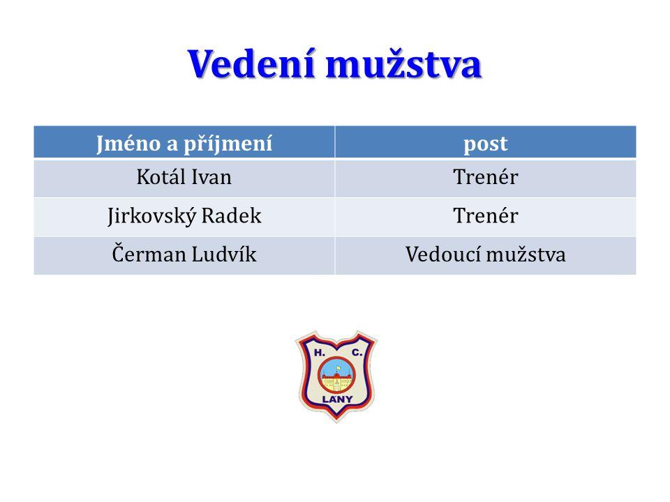 Vedení mužstva Jméno a příjmenípost Kotál IvanTrenér Jirkovský RadekTrenér Čerman LudvíkVedoucí mužstva