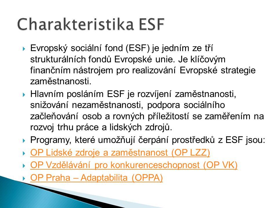  Evropský sociální fond (ESF) je jedním ze tří strukturálních fondů Evropské unie. Je klíčovým finančním nástrojem pro realizování Evropské strategie