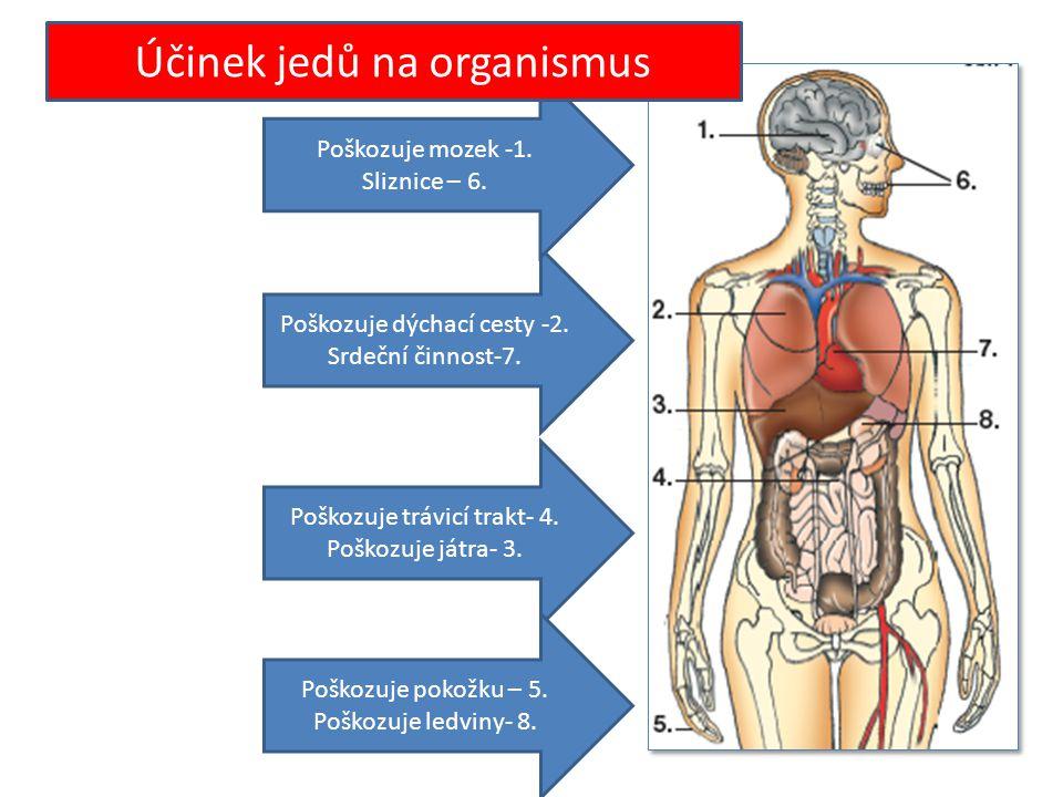 Poškozuje dýchací cesty -2. Srdeční činnost-7. Poškozuje mozek -1.