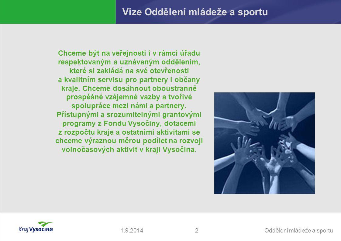 Oddělení mládeže a sportu21.9.2014 Vize Oddělení mládeže a sportu Chceme být na veřejnosti i v rámci úřadu respektovaným a uznávaným oddělením, které
