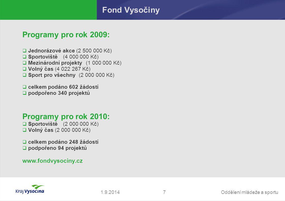 Oddělení mládeže a sportu71.9.2014 Fond Vysočiny Programy pro rok 2009:  Jednorázové akce (2 500 000 Kč)  Sportoviště (4 000 000 Kč)  Mezinárodní p