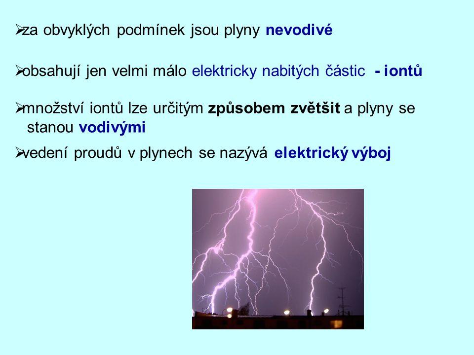  za obvyklých podmínek jsou plyny nevodivé  obsahují jen velmi málo elektricky nabitých částic - iontů  množství iontů lze určitým způsobem zvětšit
