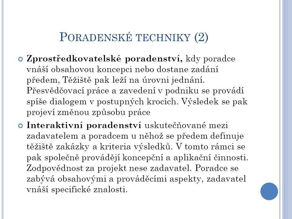P ORADENSKÉ TECHNIKY (2) Zprostředkovatelské poradenství, kdy poradce vnáší obsahovou koncepci nebo dostane zadání předem, Těžiště pak leží na úrovni jednání.