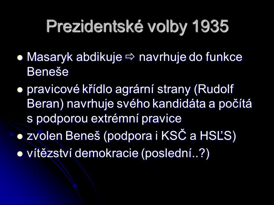 Prezidentské volby 1935 Masaryk abdikuje  navrhuje do funkce Beneše Masaryk abdikuje  navrhuje do funkce Beneše pravicové křídlo agrární strany (Rudolf Beran) navrhuje svého kandidáta a počítá s podporou extrémní pravice pravicové křídlo agrární strany (Rudolf Beran) navrhuje svého kandidáta a počítá s podporou extrémní pravice zvolen Beneš (podpora i KSČ a HSĽS) zvolen Beneš (podpora i KSČ a HSĽS) vítězství demokracie (poslední.. ) vítězství demokracie (poslední.. )