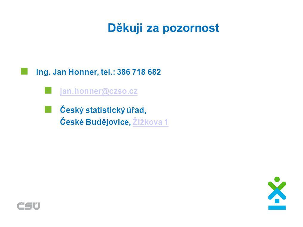 Děkuji za pozornost  Ing. Jan Honner, tel.: 386 718 682  jan.honner@czso.cz jan.honner@czso.cz  Český statistický úřad, České Budějovice, Žižkova 1