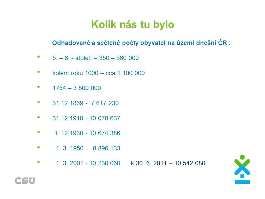 Kolik nás tu bylo Odhadované a sečtené počty obyvatel na území dnešní ČR : 5. – 6. - století – 350 – 560 000 kolem roku 1000 – cca 1 100 000 1754 – 3