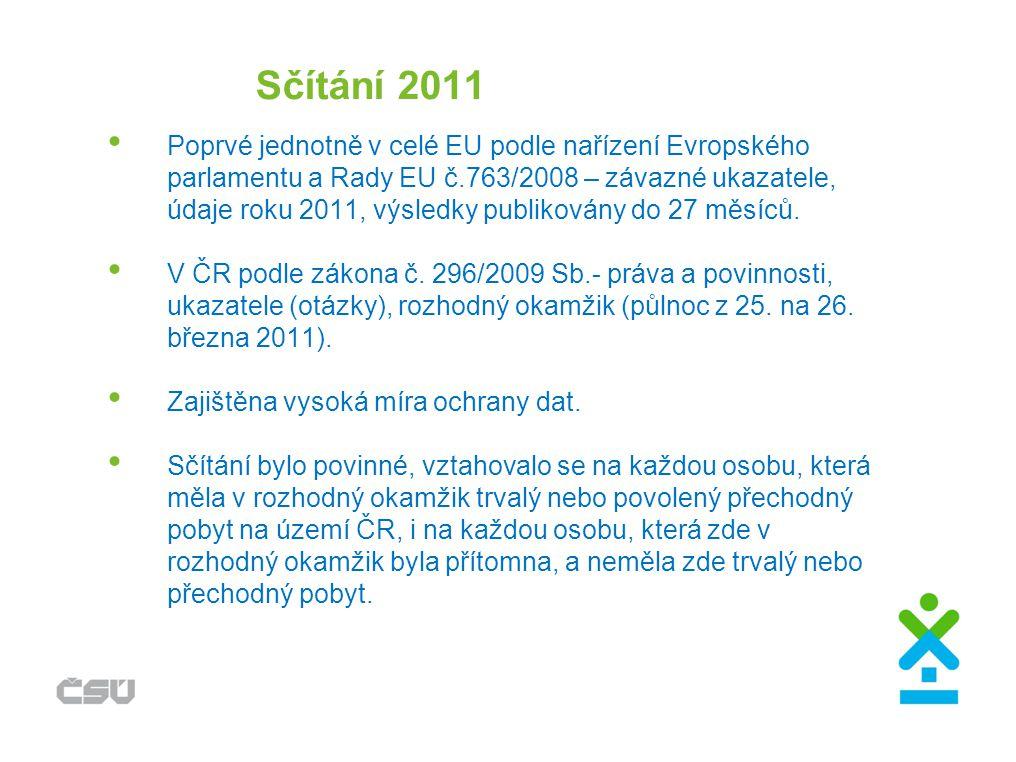 Sčítání 2011 Poprvé jednotně v celé EU podle nařízení Evropského parlamentu a Rady EU č.763/2008 – závazné ukazatele, údaje roku 2011, výsledky publikovány do 27 měsíců.
