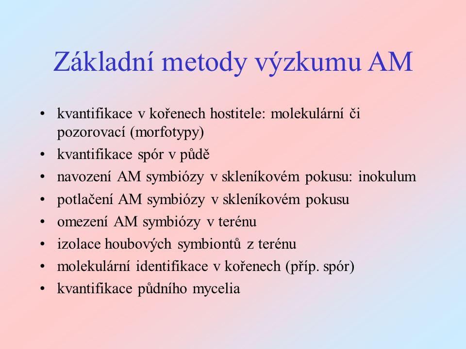 Základní metody výzkumu AM kvantifikace v kořenech hostitele: molekulární či pozorovací (morfotypy) kvantifikace spór v půdě navození AM symbiózy v sk