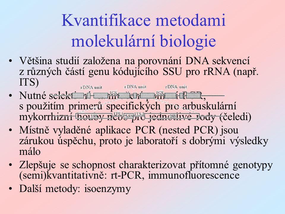 Kvantifikace metodami molekulární biologie Většina studií založena na porovnání DNA sekvencí z různých částí genu kódujícího SSU pro rRNA (např. ITS)