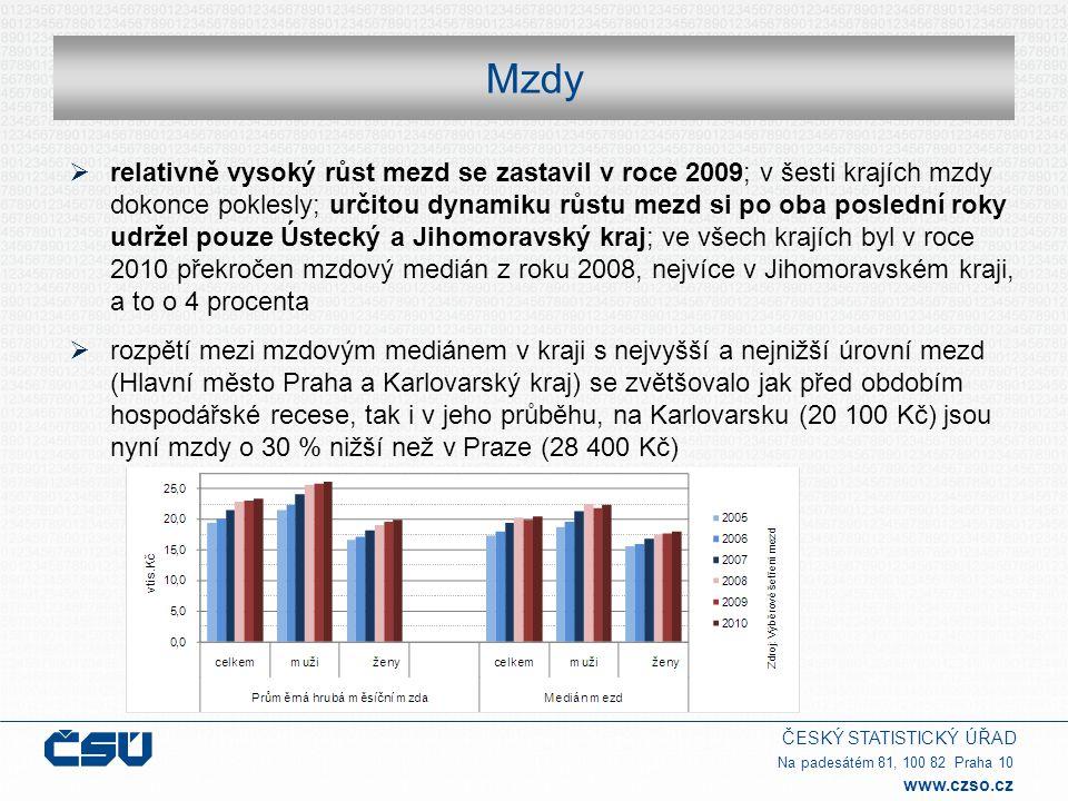 ČESKÝ STATISTICKÝ ÚŘAD Na padesátém 81, 100 82 Praha 10 www.czso.cz Mzdy  relativně vysoký růst mezd se zastavil v roce 2009; v šesti krajích mzdy do