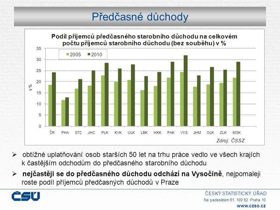 ČESKÝ STATISTICKÝ ÚŘAD Na padesátém 81, 100 82 Praha 10 www.czso.cz Předčasné důchody  obtížné uplatňování osob starších 50 let na trhu práce vedlo v