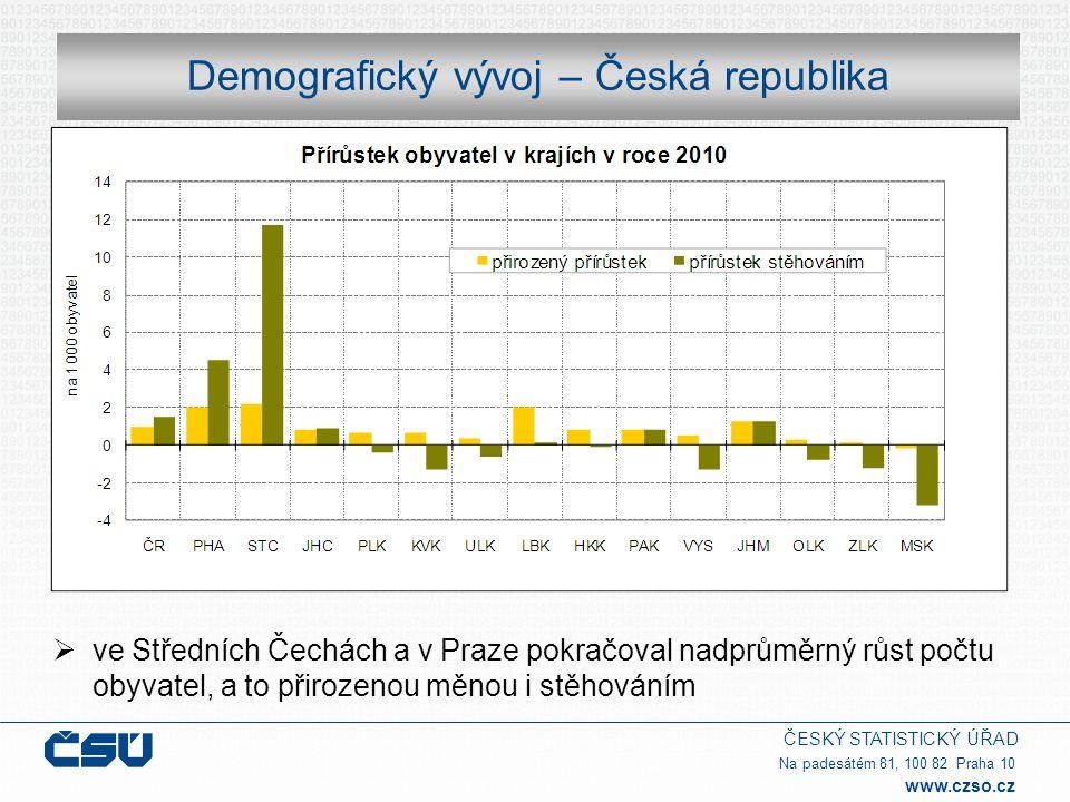 ČESKÝ STATISTICKÝ ÚŘAD Na padesátém 81, 100 82 Praha 10 www.czso.cz Demografický vývoj – Česká republika  ve Středních Čechách a v Praze pokračoval n