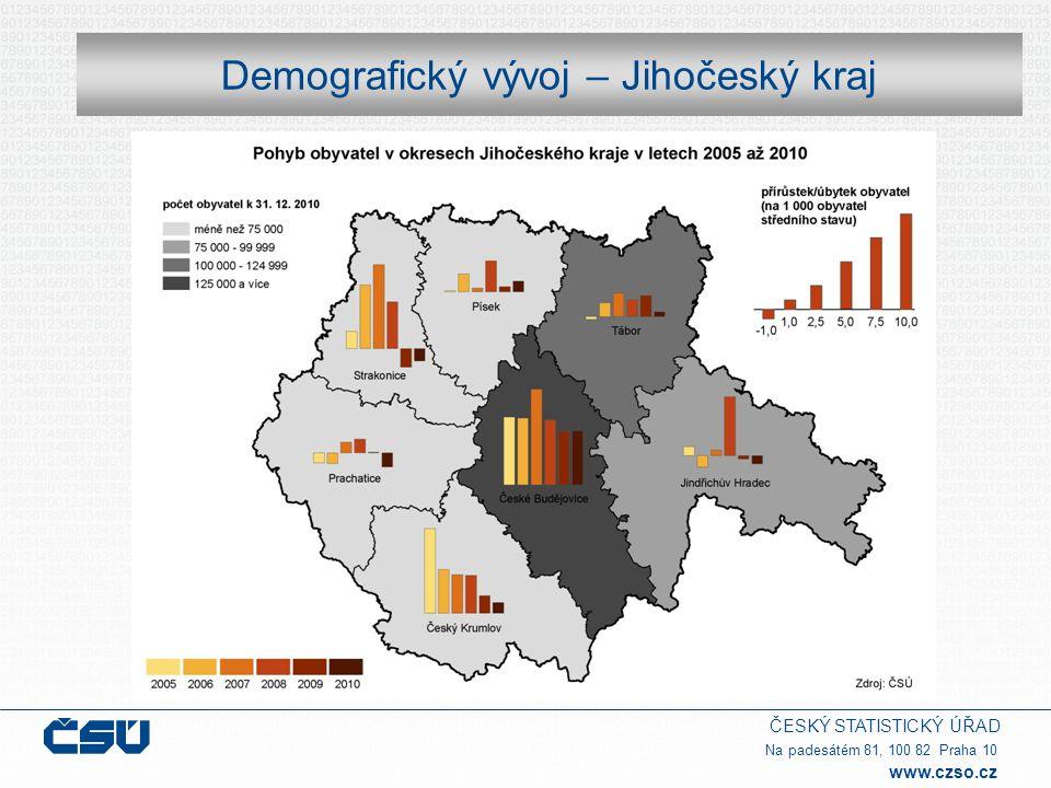 ČESKÝ STATISTICKÝ ÚŘAD Na padesátém 81, 100 82 Praha 10 www.czso.cz Demografický vývoj – Jihočeský kraj