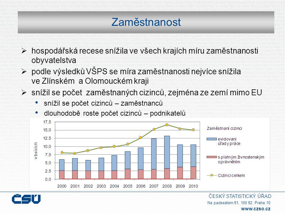 ČESKÝ STATISTICKÝ ÚŘAD Na padesátém 81, 100 82 Praha 10 www.czso.cz Zaměstnanost  hospodářská recese snížila ve všech krajích míru zaměstnanosti obyv