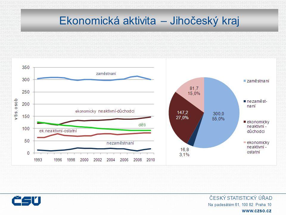 ČESKÝ STATISTICKÝ ÚŘAD Na padesátém 81, 100 82 Praha 10 www.czso.cz Ekonomická aktivita – Jihočeský kraj