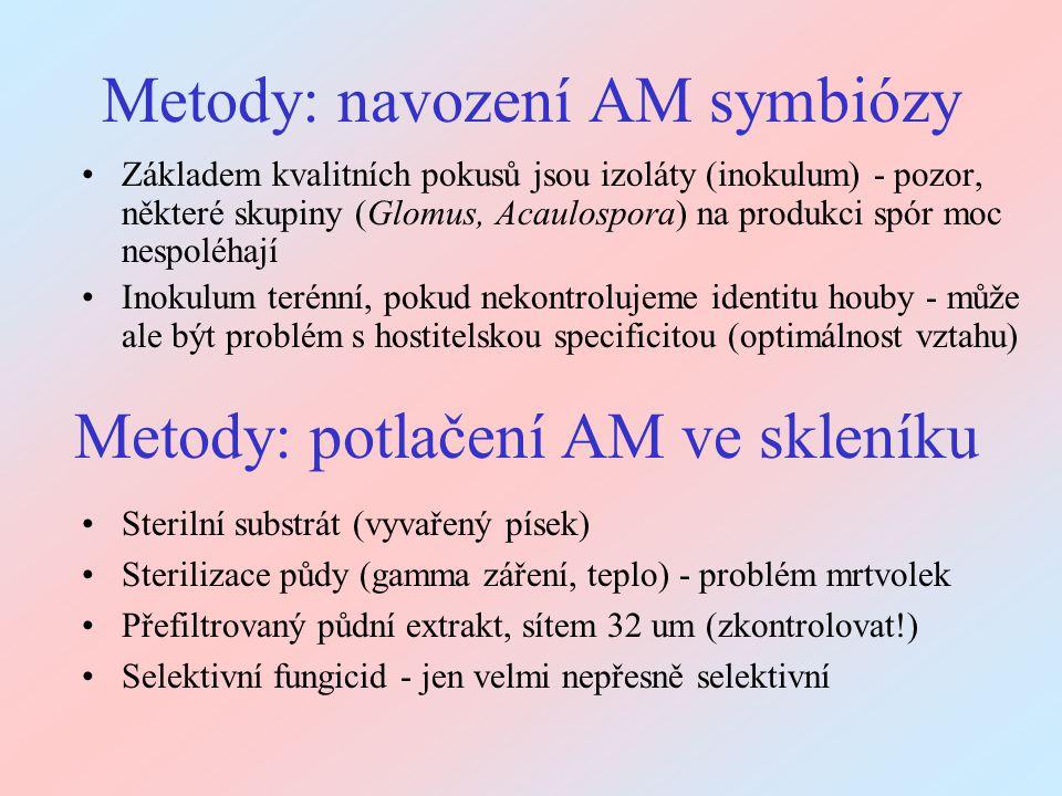 Metody: navození AM symbiózy Základem kvalitních pokusů jsou izoláty (inokulum) - pozor, některé skupiny (Glomus, Acaulospora) na produkci spór moc ne