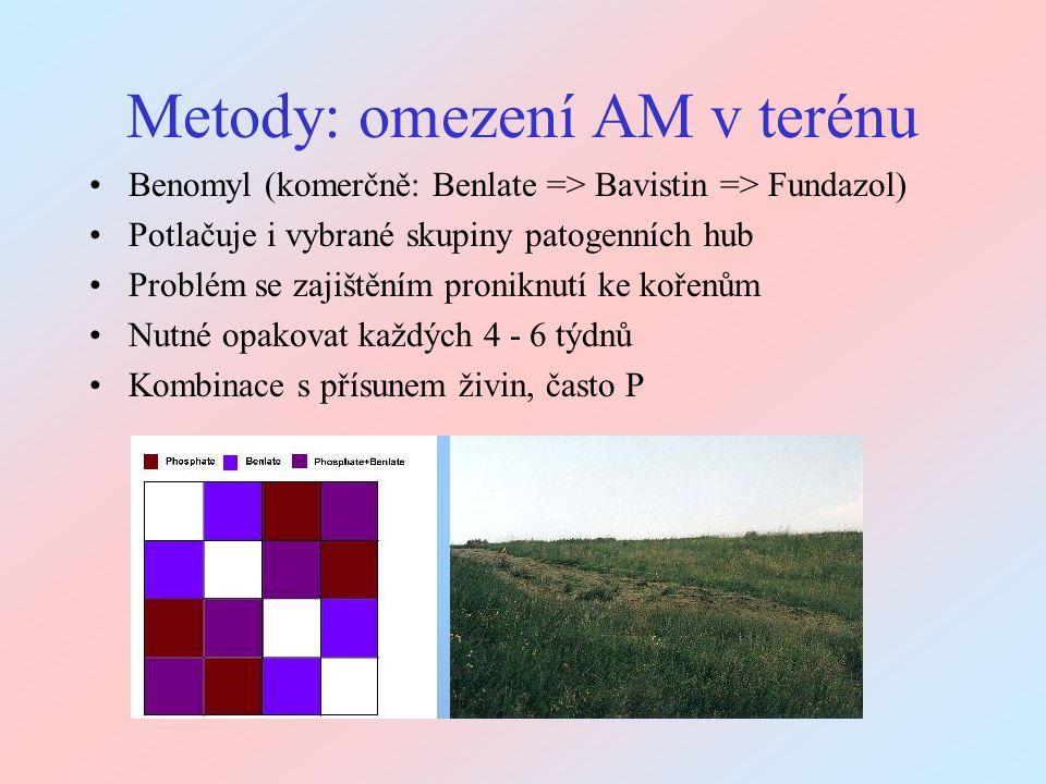 Metody: omezení AM v terénu Benomyl (komerčně: Benlate => Bavistin => Fundazol) Potlačuje i vybrané skupiny patogenních hub Problém se zajištěním pron