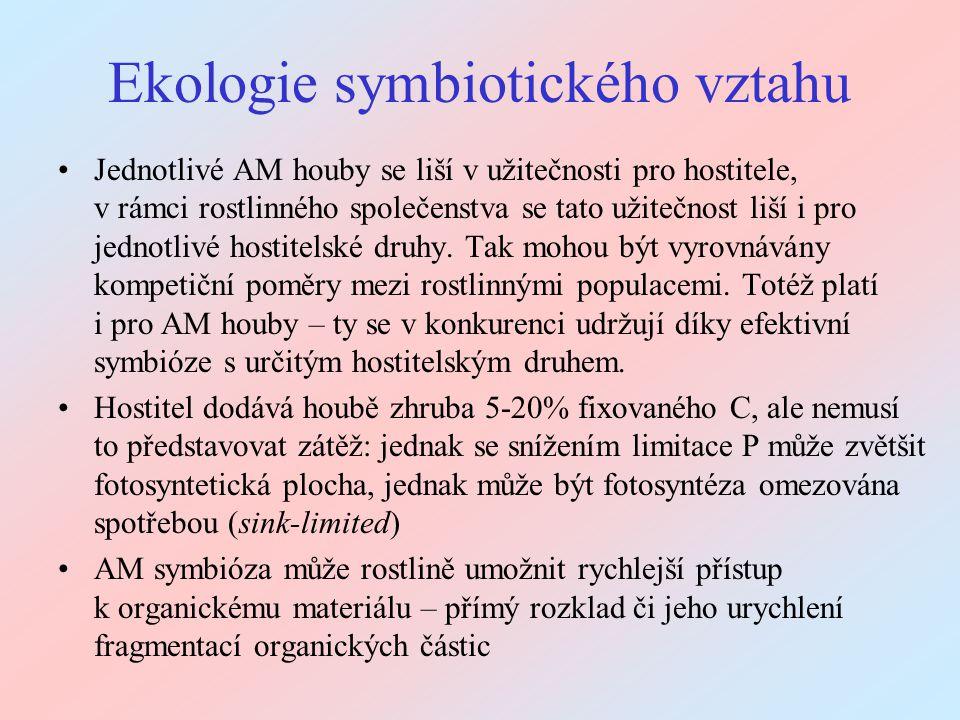 Ekologie symbiotického vztahu Jednotlivé AM houby se liší v užitečnosti pro hostitele, v rámci rostlinného společenstva se tato užitečnost liší i pro
