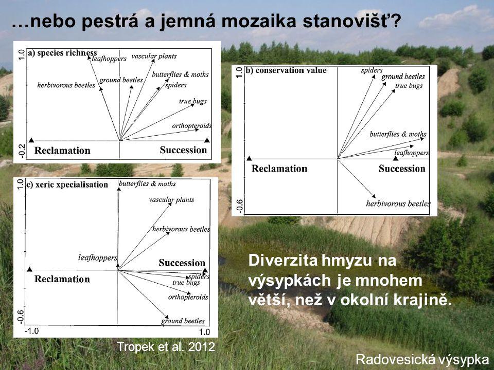 …nebo pestrá a jemná mozaika stanovišť? Radovesická výsypka Diverzita hmyzu na výsypkách je mnohem větší, než v okolní krajině. Tropek et al. 2012